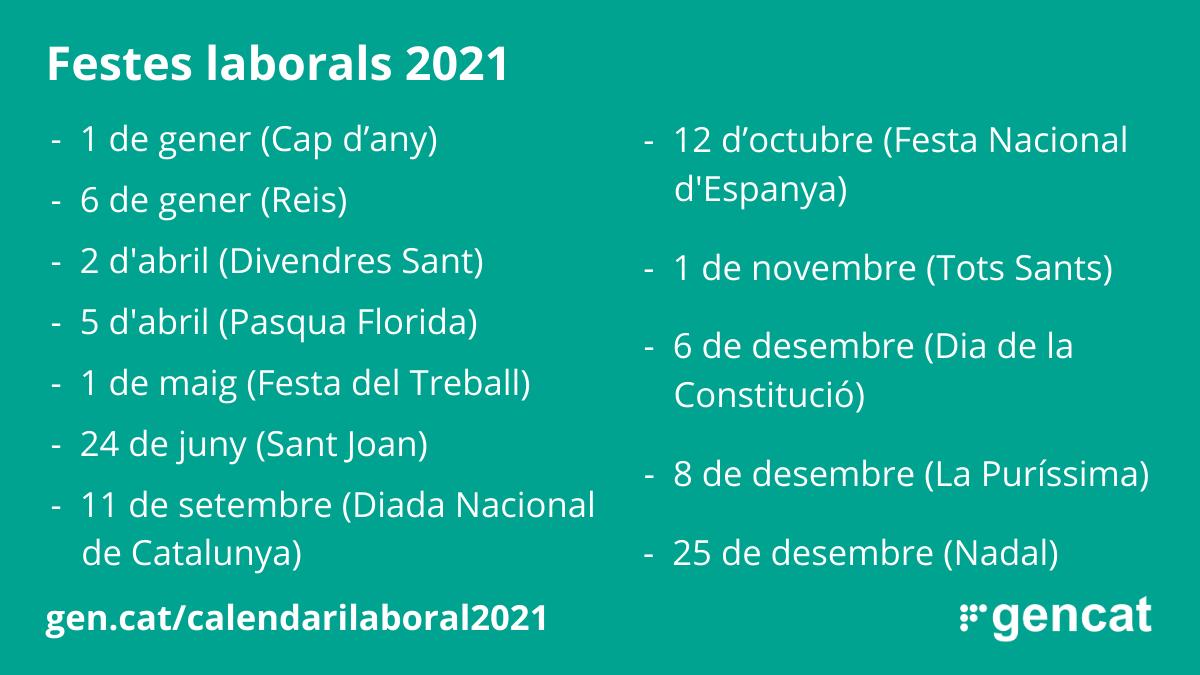 Infografia dels festius laborals de l'any 2021